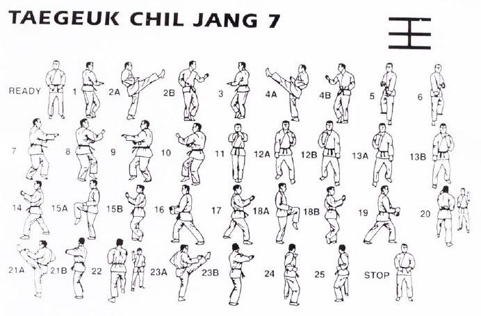 TAEGEUK_CHIL_JANG